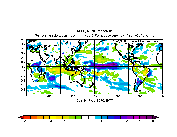 IOD and ENSO precip