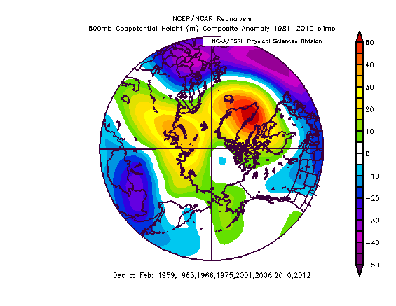 low QBO winter forecast