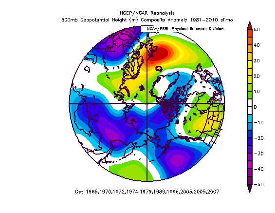 QBO analogs October