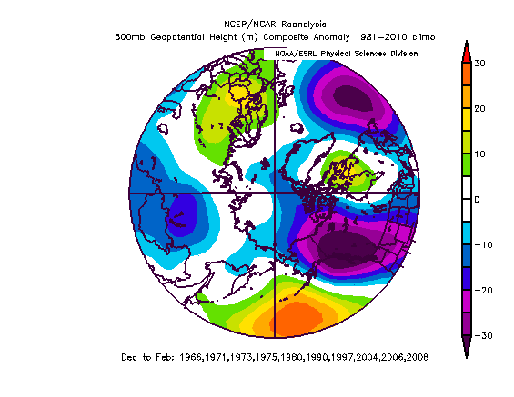 QBO analogs winter
