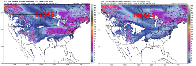 GFS snow comparo