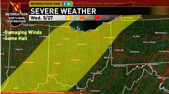 severeforecast