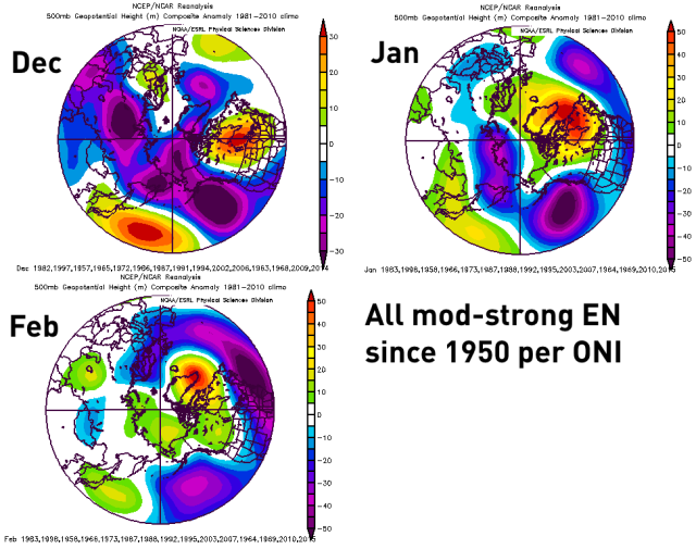 Winter outlook all EN 500 months