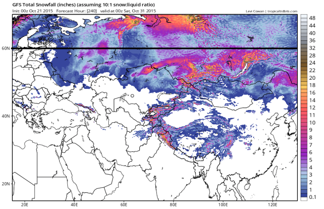 winter outlook GFS snow