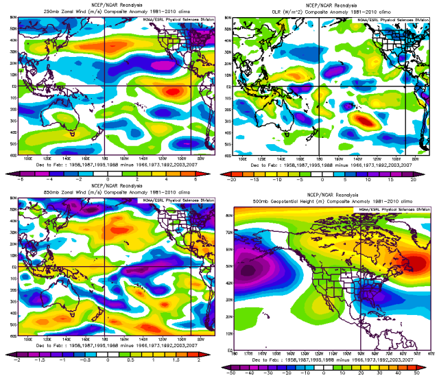 winter outlook warm SE Pac SST diffs