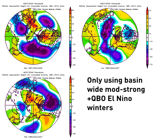 winter outlook wQBO BW