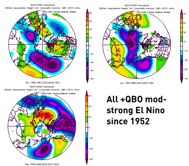 winter outlook wQBO EN
