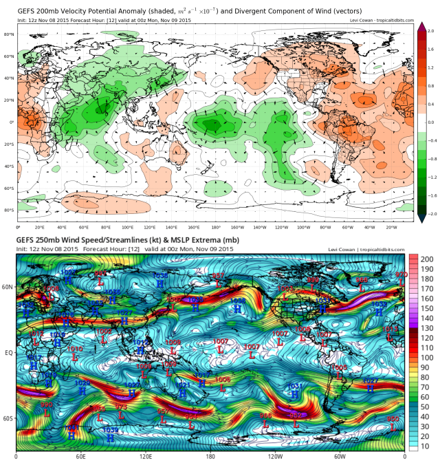 GEFS current world