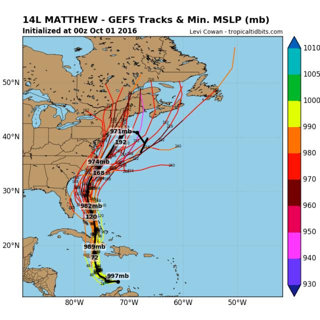 Matthew GEFS tracks.png