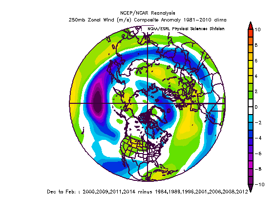 winter-forecast-16-17-qbo-250mb-diff