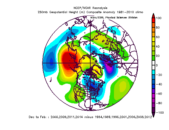 winter-forecast-16-17-qbo-500mb-diff