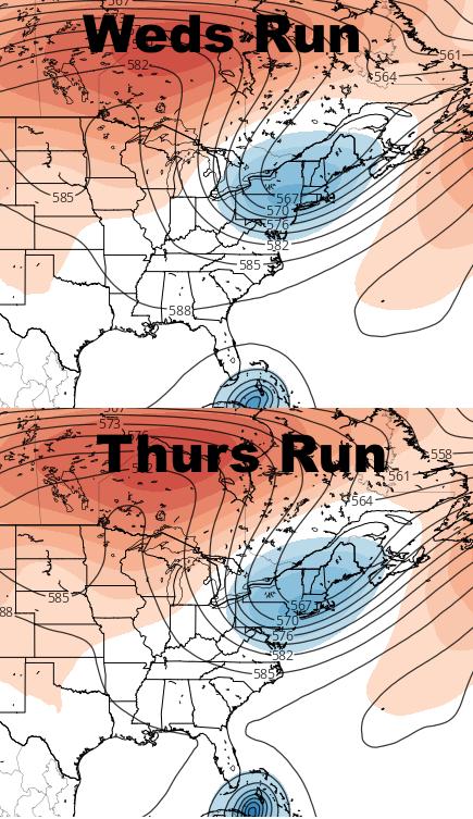 Irma EPS comparison