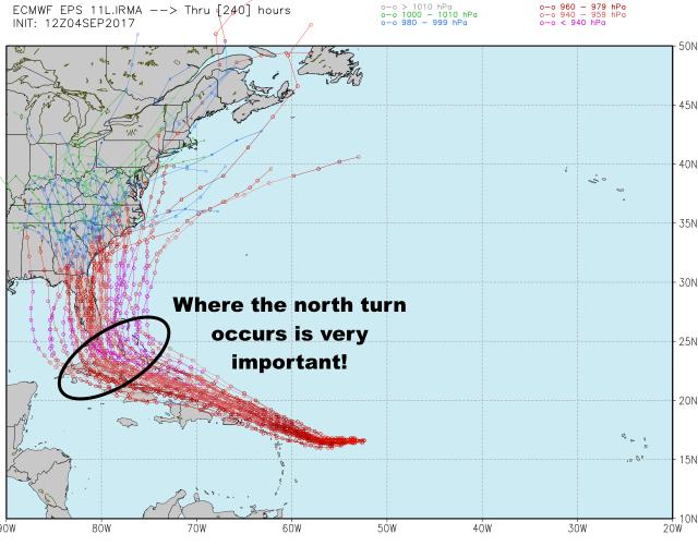 Irma EPS tracks