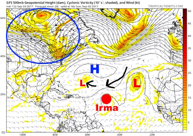 Irma GFS current