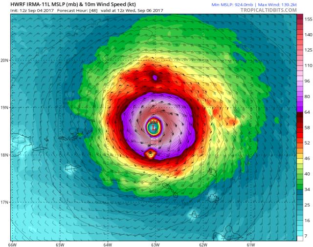 Irma HWRF 48
