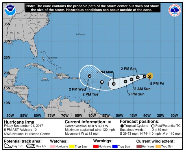 Irma NHC