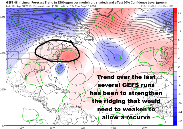 9-8 Florence GEFS trend.png