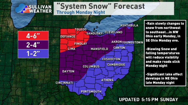 11-11 OH system snow