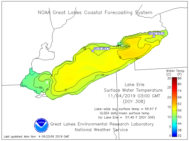 lake erie temps